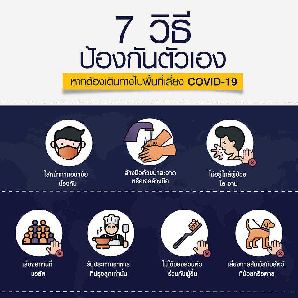 7 วิธีป้องกันตนเองจาก COVID-19